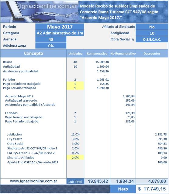 Empleados de Comercio Rama Turismo: liquidación de sueldo Mayo 2017