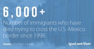 IFAM-IMM-Border Crossing
