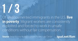 IFAM-IMM-Poverty