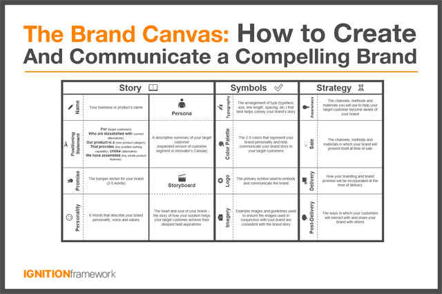 brand-canvas-thumbnail