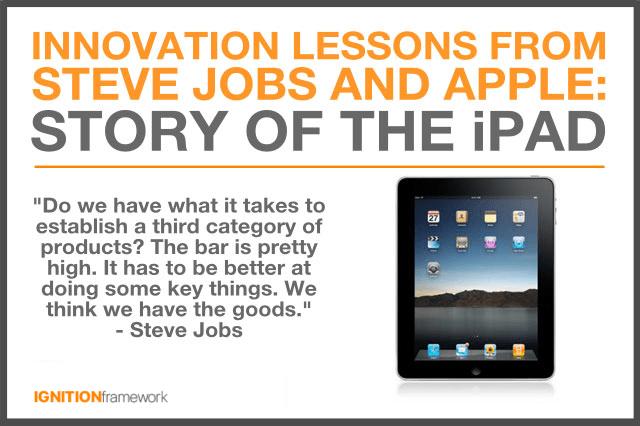 apple innovation history