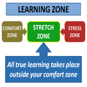 stretch-learning-zone-320