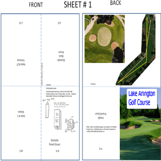 photograph relating to Printable Yardage Books called Yardage E book Downloads: No cost Templates iGolfU