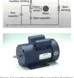 capacitor start capacitor run motor schematic baldor l1430t wiring diagram vfd wiring u2022 wiring diagrams [ 1000 x 1352 Pixel ]