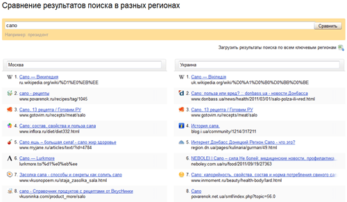сравнение запроса по регионам выдачи в ПС Яндекс
