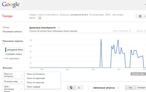 возможности сервиса Google Trends