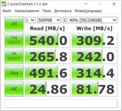 тест скорости Transcend 256Gb MTS800