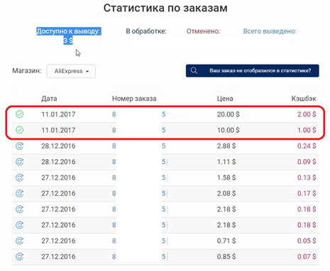 Кэшбэк Алиэкспресс за подарочные сертификаты
