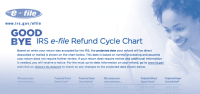 Irs Refund Cycle Chart 2014 Pdf - Gallery irs refund ...