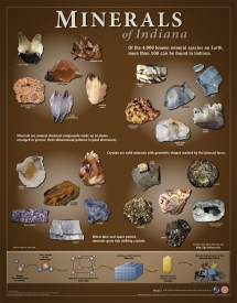 Mineral Resources And Their Uses - Year of Clean Water