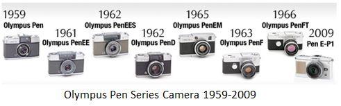 Olympus camera Pen series