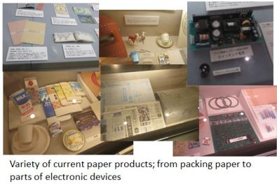 paper museum- Peoducts x01