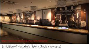 Noritake- History-x04