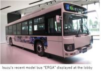 IsuzuP- Bus x03