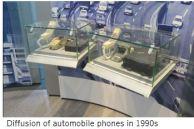 NTT- Phone x07
