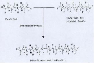 Fluorinated Hydrocarbon