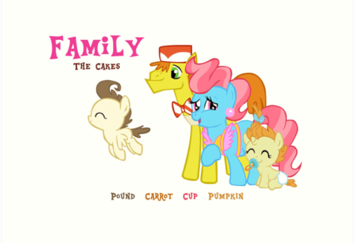 The Cakes Family My Little Pony Art Prints By Rhiaxxify Redbubble