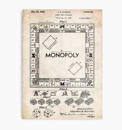 monopoly board game us patent art 1935 metal print [ 1000 x 1000 Pixel ]