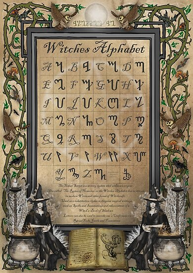 Witches Alphabet Poster by magicalartz  Redbubble