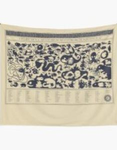 Size chart of sea monsters wall tapestry also tapestries redbubble rh