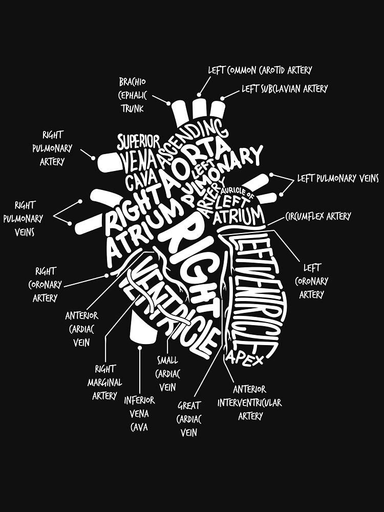 anatomical heart diagram 4 ohm dvc subwoofer wiring diagrams t shirt tshirt unisex by tjstudio