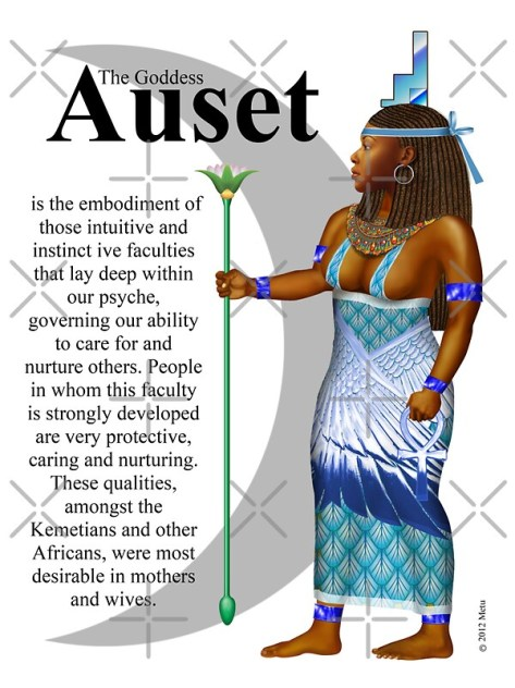 Image result for auset