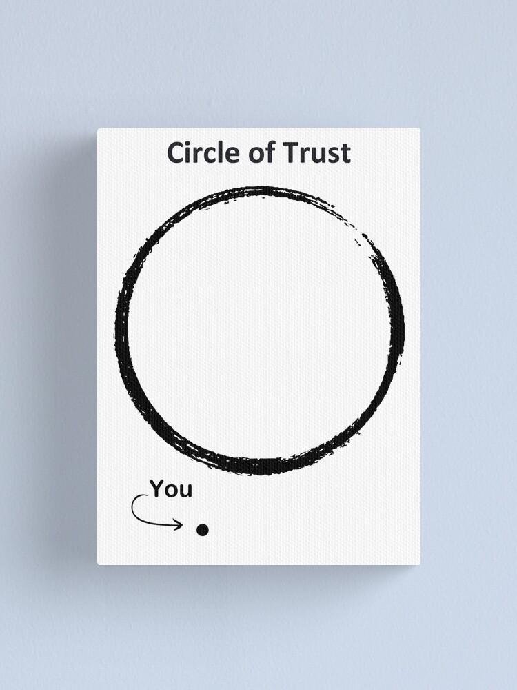 Fockers Circle Of Trust : fockers, circle, trust, Circle, Trust
