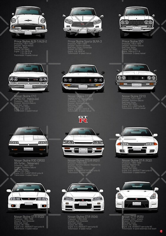 Nissan Skyline Gtr Posters  Redbubble