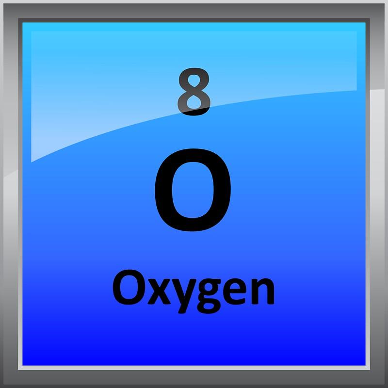 Element Names And Symbols Worksheet