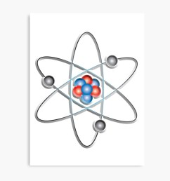 atom atomic lithium atom model small physics neutrons protons electrons nuclear energy fission fusion on white metal print [ 1000 x 1000 Pixel ]
