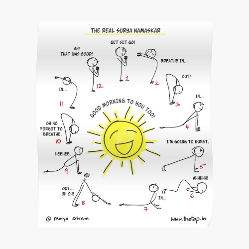 small resolution of  the real sun salutation poster by the tap redbubble
