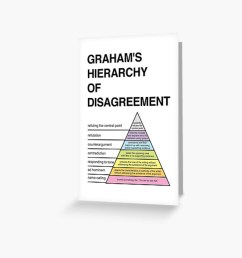 graham 39 s hierarchy of disagreement how to disagree pyramid diagram funny philosophy fallacies on white background helvetica greeting card by iresist  [ 1000 x 1000 Pixel ]