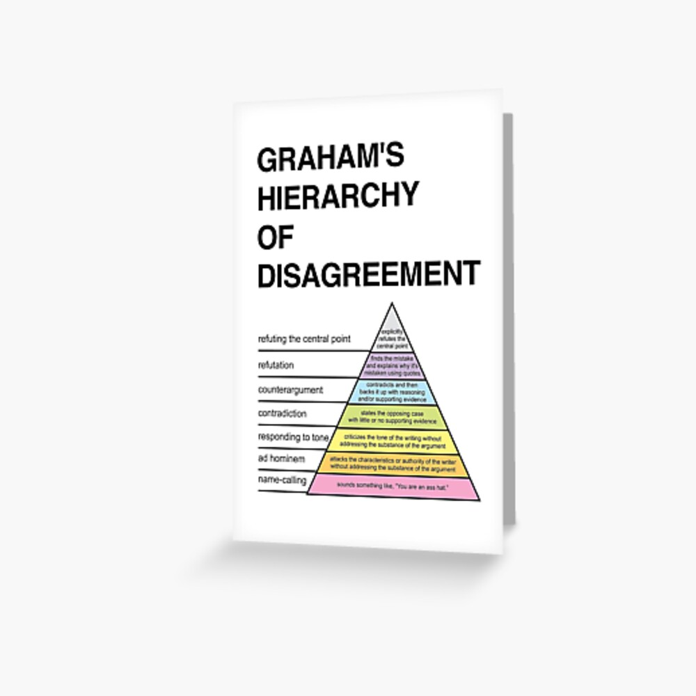 hight resolution of  graham 39 s hierarchy of disagreement how to disagree pyramid diagram funny philosophy fallacies on white background helvetica greeting card by iresist