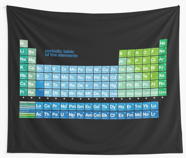 periodic elements diagram witter towbar electrics wiring table of the reference wall tapestries by vectoria