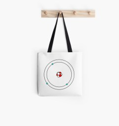 atomic lithium atom in bohr model tote bag by tomsredbubble redbubble [ 1000 x 1000 Pixel ]