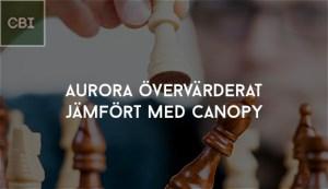 Aurora övervärderat jämfört med Canopy