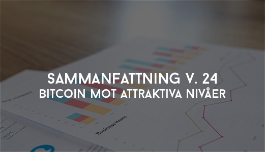 Sammanfattning V. 24 – Bitcoin mot attraktiva nivåer