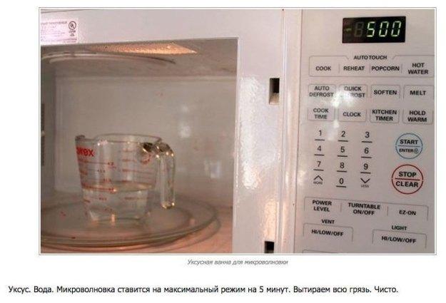 очистить микроволновку