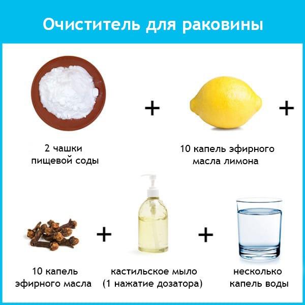 10-ekonomnyh-retseptov-dlya-chistogo-doma_2b40b8697bafd4d2beeb0bb7a6bb6bfc