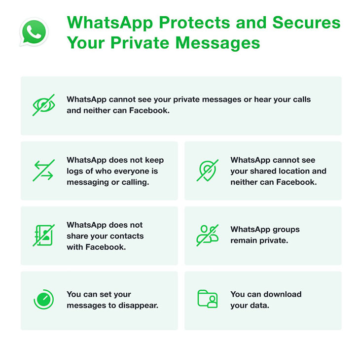facebook whatsapp privacy policy