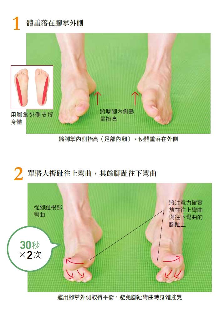 有圖解》擺脫「足底筋膜炎」就靠練腳掌!3萬人親身實證,專家教你「這樣練」改善,還可舒緩關節痛-良醫 ...