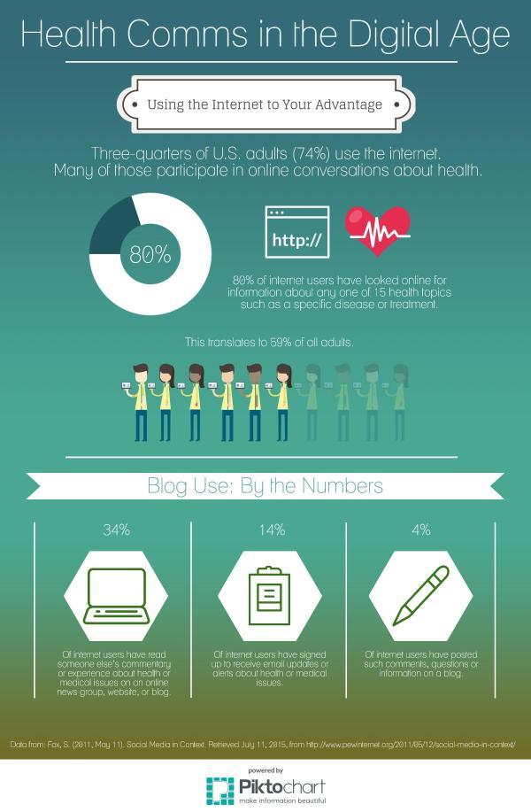 Infographic Communication Tools