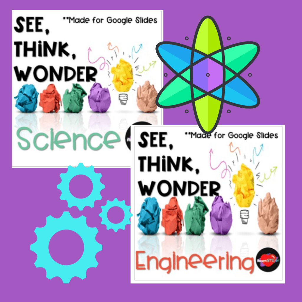See Think Wonder For Visual Inquiry