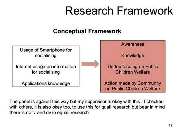 Conceptual framework qualitative thesis proposal