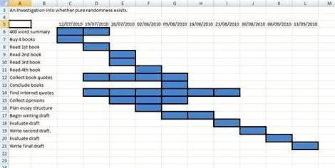 Gantt Chart For Mba Dissertation Proposal Samples