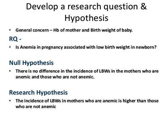 Write Research Paper Hypothesis Fpiw Org