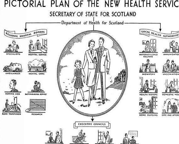 National health service act 1948 summary writing