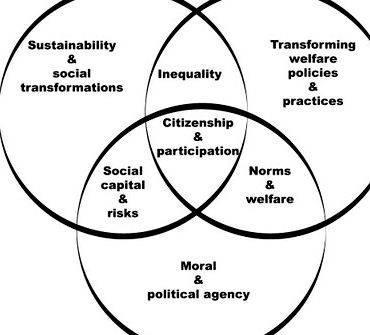 Philosophy of social science phd dissertation
