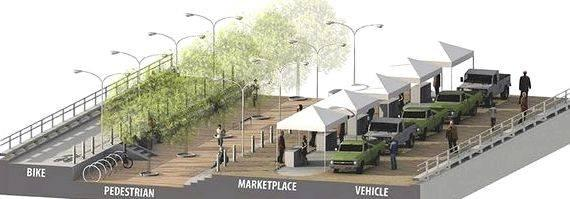 Public Market Architecture Thesis Proposal