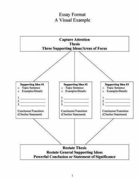 Rutgers university dissertations